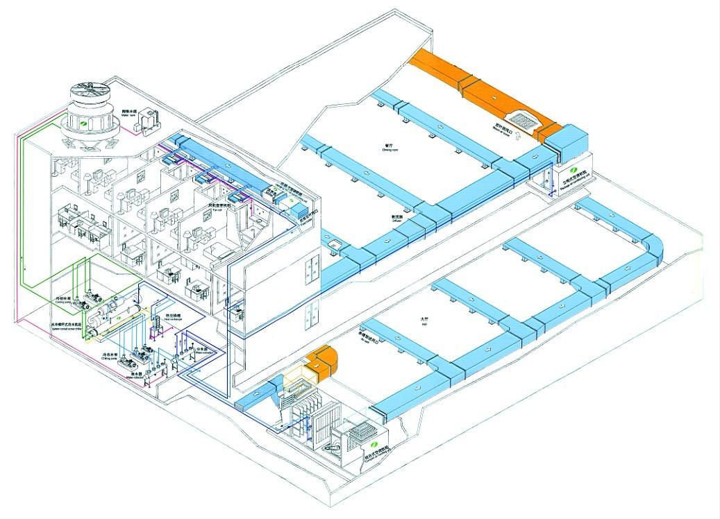 医院中央空调解决方案